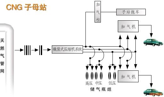 电路 电路图 电子 原理图 522_310