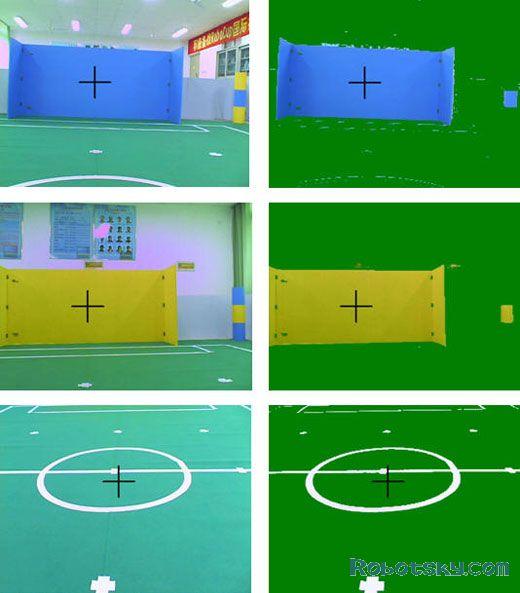 基于颜色特征的物体识别系统对于不同颜色的分别提取和识别