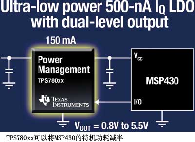 TPS780xx可以将MSP430的待机功耗减半