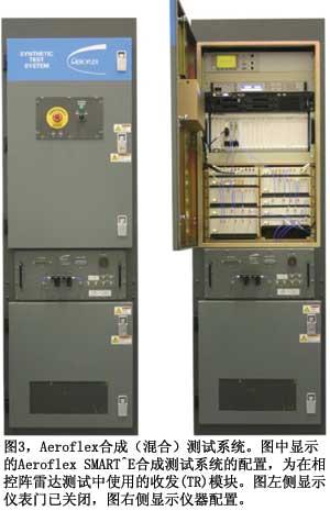 图3Aeroflex合成测试系统图中显示的Aeroflex SMART^E合成测试系统的配置为在相控阵雷达测试中使用的收发模块图左侧显示仪表门已关闭图右侧显示仪器配置