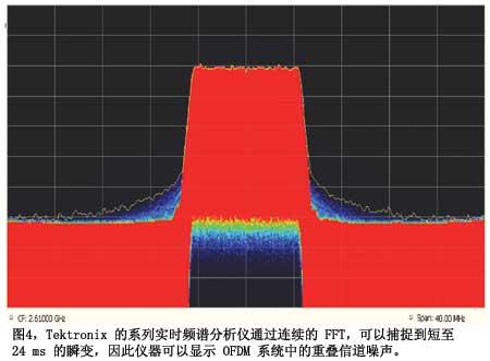 图4Tektronix的系列实时频谱分析仪通过连续的FFT可以捕捉到短至24ms的瞬变因此仪器可以显示OFDM系统中的重叠信道噪声