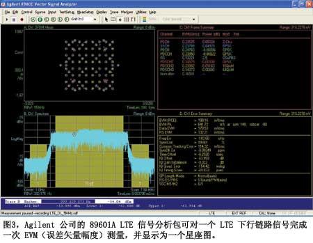 图3Agilent公司的89601ALTE信号分析包可对一个LTE下行链路信号完成一次EVM测量并显示为一个星座图