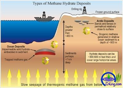 能源市场的搅局者:可燃冰未来能替代LNG?