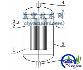 氩回收器结构图