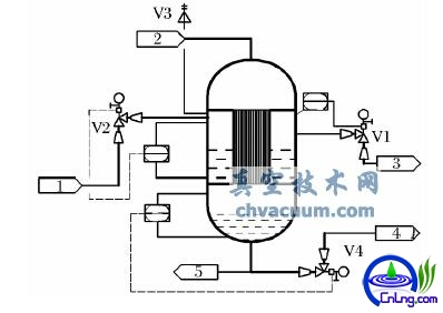 氩气回收工艺流程图