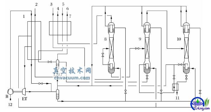 合成氨尾气回收流程图