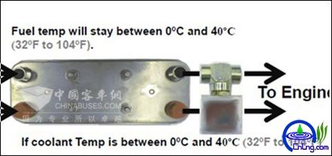 图11:LNG发动机端热交换器及双节温器