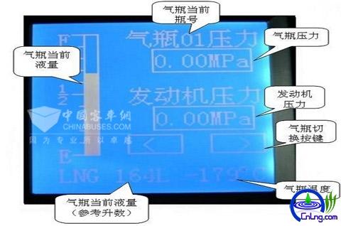 图28:LNG车辆气瓶容量及压力显示器