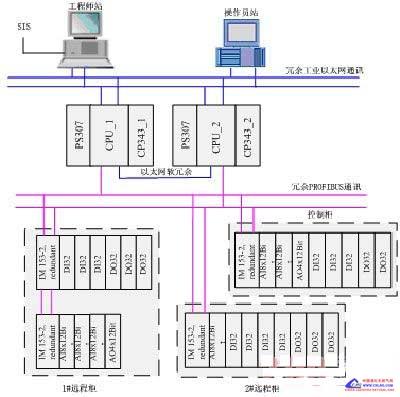 电路 电路图 电子 设计 素材 原理图 400_397