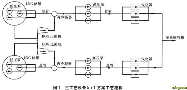 电路 电路图 电子 原理图 600_290